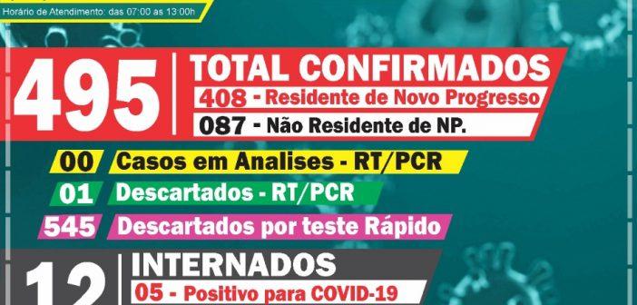 Boletim Informativo Covid-19 dia 03/07/2020