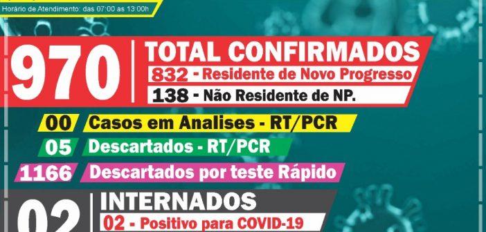 Boletim Informativo Covid-19 dia 16/09/2020